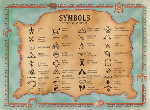 Symbols of the Indian Nations